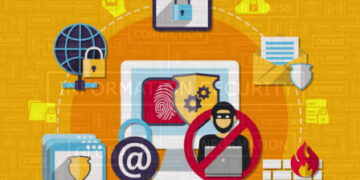 What is Information Security and Its Types